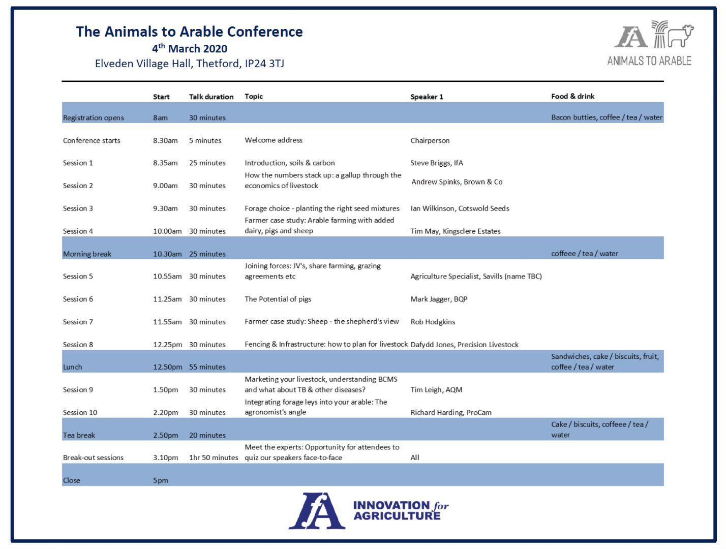 Animals to Arable Agenda